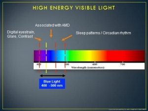 High energy visible light graph